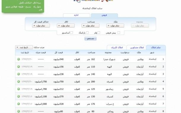 سایت املاک کرمانشاه