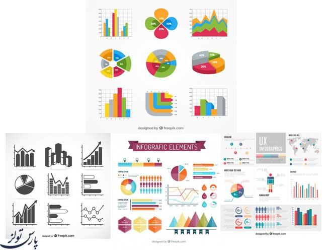 مجموعه چهارم گرافیک های نموداری